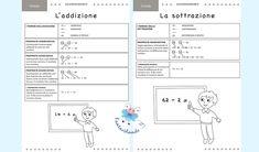 L'addizione e la sottrazione (schema riassuntivo)   Fantavolando Map, Geography, Alphabet, Location Map, Maps