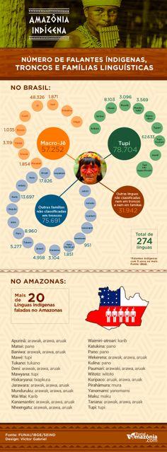 No Amazonas, Alto e Médio Rio Negro registram mais de 20 línguas indígenas http://www.portalamazonia.com.br/editoria/atualidades/no-amazonas-alto-e-medio-rio-negro-registram-mais-de-20-linguas-indigenas/