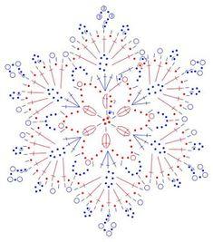 New Ideas For Crochet Christmas Ornaments Patterns Angels Crochet Happy New Year Crochet Snowflake Pattern, Crochet Motifs, Crochet Snowflakes, Crochet Diagram, Doily Patterns, Thread Crochet, Knitting Patterns, Crochet Patterns, Crochet Ideas