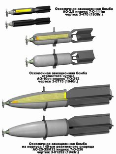 Осколочные авиационные бомбы АО-2,5 , АО-10 и АО-25