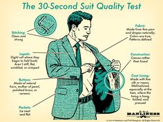The 30-Second Suit Quality Test  #style #mensstyle #mensfashion