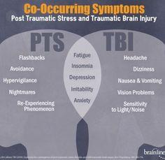 Traumatic Brain Injury and Post Traumatic Stress Disorder (scheduled via http://www.tailwindapp.com?utm_source=pinterest&utm_medium=twpin&utm_content=post134038311&utm_campaign=scheduler_attribution)