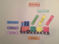 This is a retelling train to assist students with the retelling process.  It is part of a unit to guide verbal and written retell, relate and reflect responses.  Available here:   http://www.teacherspayteachers.com/Product/Retell-Relate-Reflect-Guiding-Verbal-Written-Responses-1321234