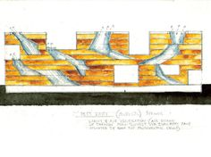concept sketch, Steven Holl