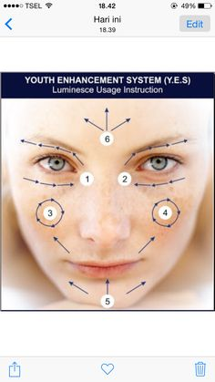 Guidance to a perfect skin rejuvenation. Simply visit wesite below:  http://www.queenskincare88.jeunesseglobal.com