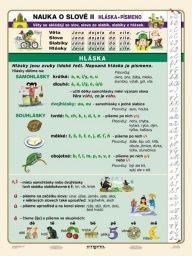 nauka o slově 2 Montessori, Language, Teaching, Education, School, Kids, Literatura, Weaving, Young Children