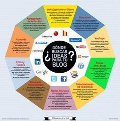 ¿Dónde encontrar ideas para tu Blog? #infografia