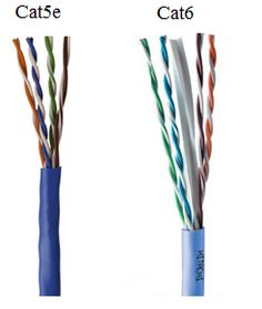 cat 5e cable diagram bing images electrical quality ethernet lan network cable manufacturers exporter buy 25 foot patch cables stranded conductors snag resistant connect from manufacturer