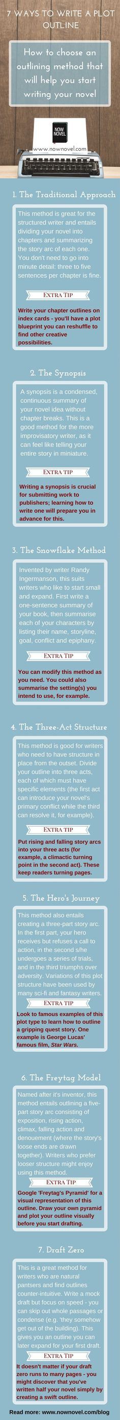 A handy infographic to show you 7 ways you can write your novel outline.