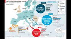 Crisis migratoria: las principales rutas de llegada a Europa | Migración, Europa, Refugiados - América