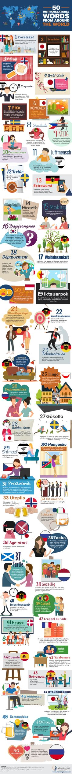 50 Untranslatable Words from Around the World #Infographic #Infografía