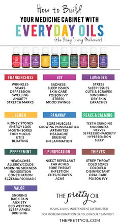Build your wellness with Mother Nature through Young Living essential oils.