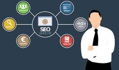 We assist small and medium sized business with full scale affordable digital marketing Services. Website design, SEO, PPC, Social Media and Content Marketing. Seo Strategy, Digital Marketing Strategy, Digital Marketing Services, Content Marketing, Online Marketing, Media Marketing, Marketing Plan, Internet Marketing, Community Manager Freelance