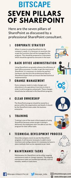 SharePoint is currently one of the most widely used office web applications in the world today. In order to make the most of the SharePoint Online program, a company needs to be aware of the seven pillars of SharePoint that can make it easier to get the most out of this program.   #SharePointConsultant #SharePointConsultingCompanies #SharePointExpert #SharePointOnline