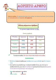 Greek Language, Second Language, Learn Greek, Kids Corner, Grammar, Elementary Schools, Teacher, Education, Learning