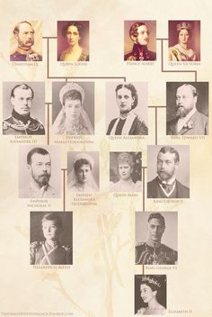 """Royalty: The Russian """"Romanov"""" Family and Britain's """"Windsor"""" Family : The Family Trees are related .The mothers of Tsar Nicholas II of Russia and King George V of England,were sisters,both Danish,and they were cousins. European History, British History, World History, Anastasia Romanov, La Familia Romanov, Czar Nicolau Ii, Tsar Nicolas, Royal Family Trees, Alexandra Feodorovna"""