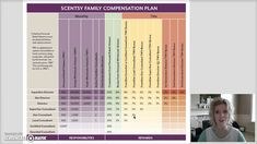 How to Make Money With #Scentsy: Compensation Plan Explained Join Scentsy at https://sattler.scentsy.us/join