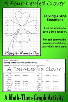 Celebrate St. Patrick's Day and give students the practice they need at solving 2-step equations with this Math-Then-Graph Activity. Students are given a list of coordinate points to plot. Some of the points are incomplete. The students need to solve for either x or y in a 2-step equation to complete the point.
