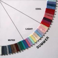 Summer color palette. It is interesting to compare the different summer pallettes