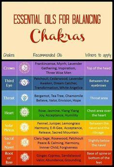 #E~Oils #Chakras