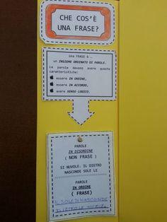 "Il mio primo Lapbook – Ultima parte [gallery ids=""1501,1502,1503,1504,1505,1506,1507,1508,1509,1510,1511,1512,1513,1514″ type=""square""] [gallery ids=""520,521,522,585,5…"