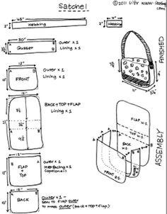 ikat bag: a free messenger bag pattern Best Messenger, Cool Messenger Bags, Messenger Bag Patterns, Purse Patterns, Messenger Bag Tutorials, Sewing Patterns, Diy Leather Messenger Bag, Crochet Messenger Bag, Costume Patterns