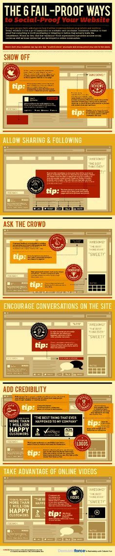 6 Fail-Proof ways to Social-Proof your Website