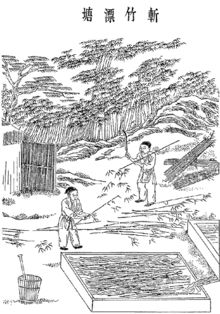 Five seminal steps in ancient Chinese papermaking, outlined by Cai Lun in 105 AD.