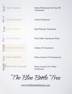 Comparison of translucence of thin sheets of  translucent polymer clay. From The Blue Bottle Tree