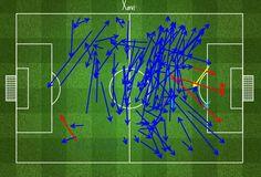 872 (793 acertados) pases totales Barca, Xavi el amo en medio campo, solo falló 6 de 131 totales. #Barcelona #LaLiga