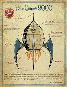 Ретрофутуризм. Retrofuturism - Michael Murdock - Retro Futuristic Posters