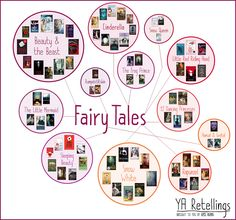 Epic Chart of 162 Young Adult Retellings YA retellings of fairytales: Cinderella, Beauty and the Beast, The Little Mermaid and more.YA retellings of fairytales: Cinderella, Beauty and the Beast, The Little Mermaid and more. Ya Books, I Love Books, Great Books, Books To Read, Teen Books, Prince, Classic Literature, Retelling, Book Lists