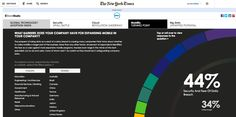 """""""People who think native ads are a threat to journalism completely misunderstand what we're trying to do."""" How the New York Times wins with native ads. Big Data, New York Times, Nativity, No Response, Content, Ads, The Nativity, Birth, Statistics"""