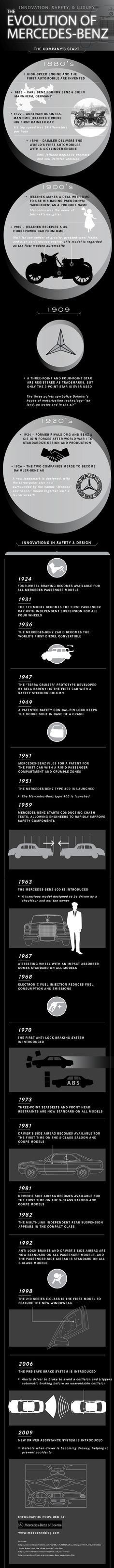 """The first vehicles with the name """"Mercedes-Benz"""" were produced in 1926. For almost a century, these cars have been fan favorites. This infographic from a Mercedes dealer in San Antonio shows the history and evolution of Mercedes-Benz. Source: http://www.mbboerneblog.com/679693/2013/04/11/innovation-safety-and-luxury-the-evolution-of-mercedes-benz-infographic.html"""