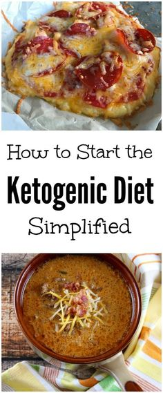 Simple Way to Start the Ketogenic Diet - I've take n all the information I've learned and made it easy to understand and get started!!