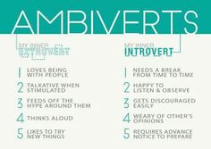 Definition of ambivert personality