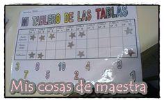 http://miscosasdemaestra.blogspot.com.es/2012/11/mi-pasaporte-de-las-tablas.html  *MIS COSAS DE MAESTRA*: Mi pasaporte de las tablas