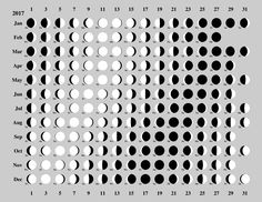 lcal 2017 odd days grey by @cal, Moon Phases for 2017, on @openclipart