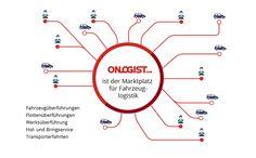 ONLOGIST - der Marktplatz für Fahrzeuglogistik - Einführung  www.onlogist.com www.singledriver.de