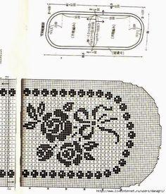 Patrones de Camino de mesa al crochet con diseño de rosas