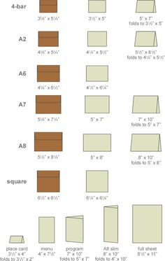 Chart outlining the dimensions of various card styles and the size ...