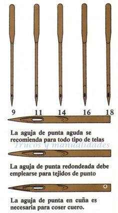 Elección de agujas