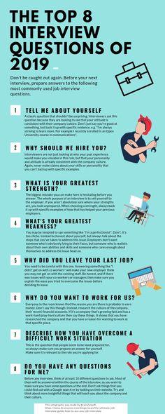 Job Interview Tips: A Step-By-Step Guide for Acing Job Interviews in people find the idea of selling themselves to a stranger to be a stressful prospect to face. Despite this, job interviews are something that most. Job Interview Outfits, Common Job Interview Questions, Job Interview Preparation, Interview Skills, Interview Questions And Answers, Job Interview Tips, Job Interviews, Hairstyles For Job Interview, Prepare For Interview