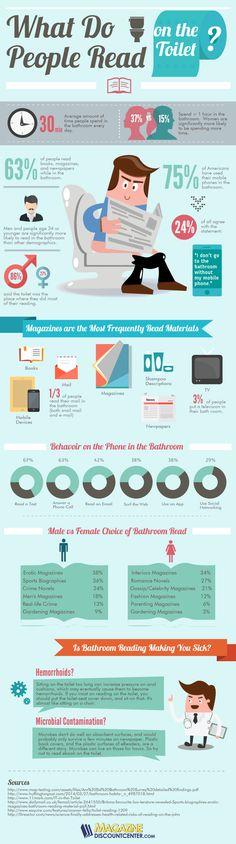 Hábitos de lectura en el baño (Infografía)