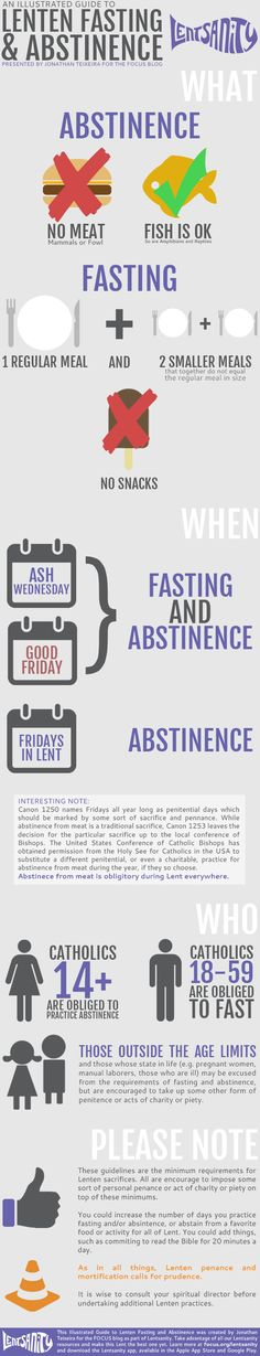 An Illustrated Guide to Lenten Fasting Abstinence