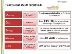 strategic plan document - Google Search