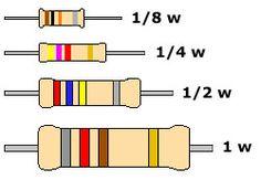 Resistor tamanho watts