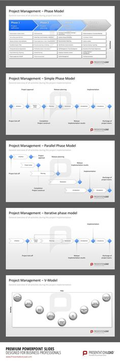 Key-Account Management PowerPoint Presentation Template - project overview template