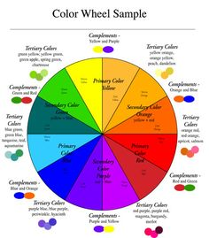 blue and orange color whe | color wheel, the complement pairs are red and green, orange and blue ...