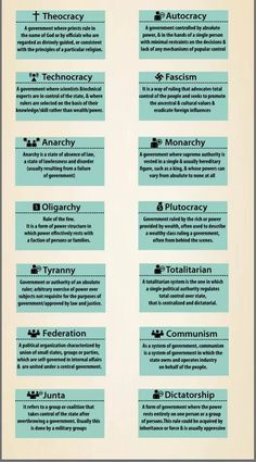 Infographic showing 16 different types of government: Republic, Theocracy, Fascism, Democracy, etc. Government Lessons, Teaching Government, General Knowledge Book, Gernal Knowledge, Political System, Political Science, Political Quotes, Ias Notes, Economics Lessons